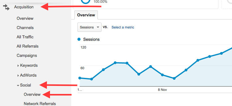 Google Analytics Social Media graph