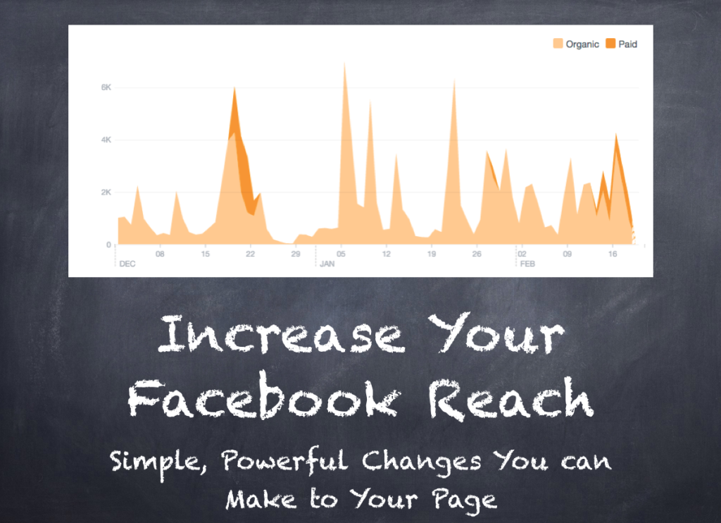 Increase Your Facebook Reach: Simple, Powerful Changes You Can Make to Your Page