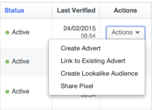 Lookalike audiences on Facebook adverts