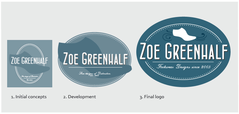 Example of developing a logo from initial concepts to final design