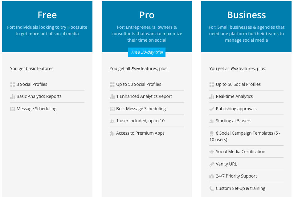 Hootsuite - paid Twitter scheduling tool