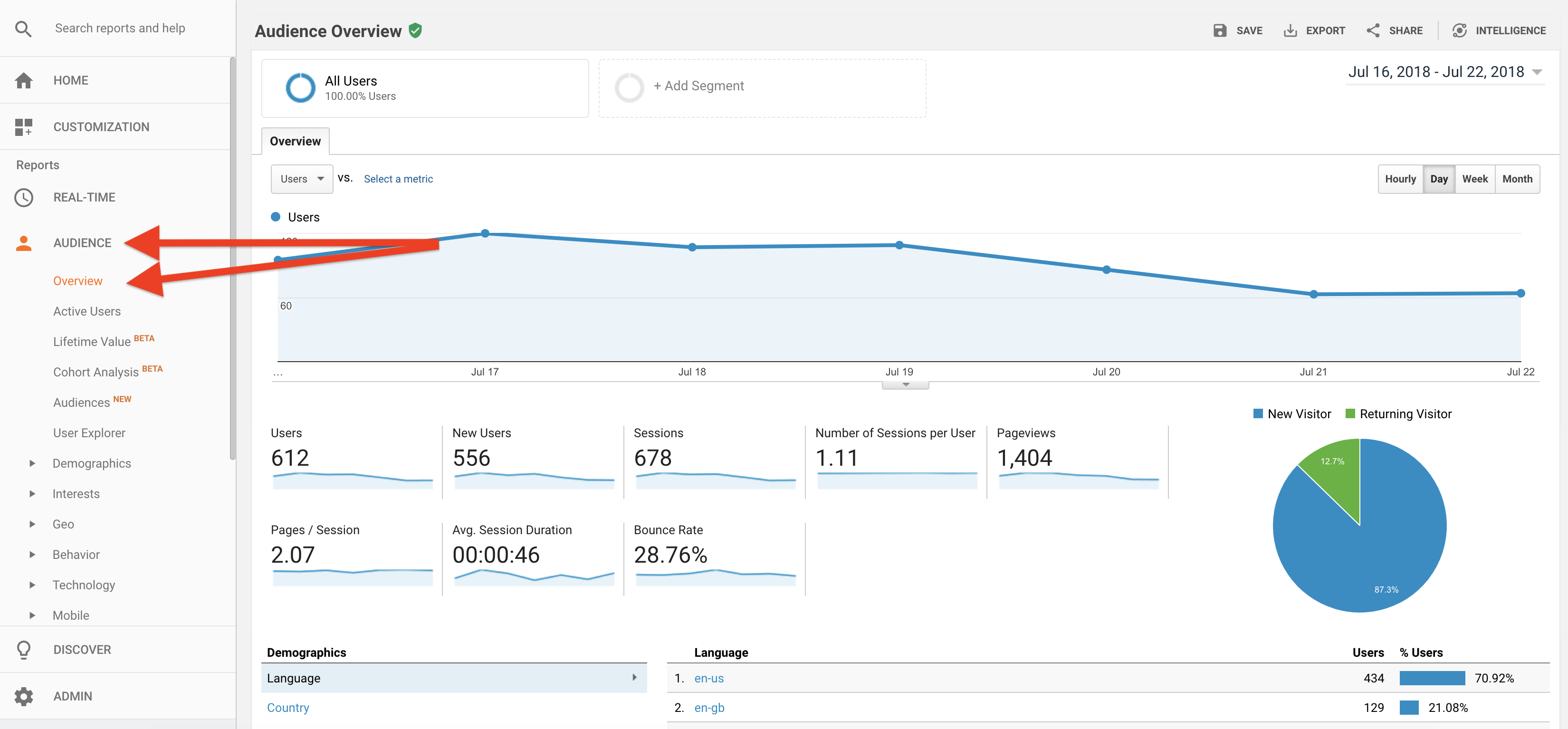 Google Analytics - setting a dates range
