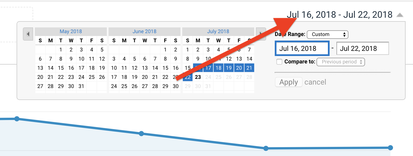 Google Analytics - setting a dates range
