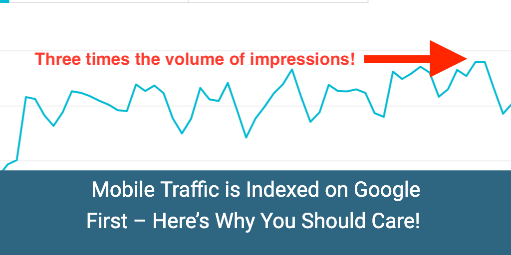 Mobile Traffic is Indexed on Google First – Here's Why You Should Care!